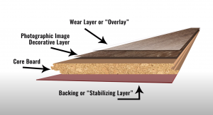 Different Layers Floor Plank